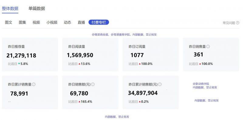 创业3年,我在深圳全款买房,人生逆袭第一步,是找对方向